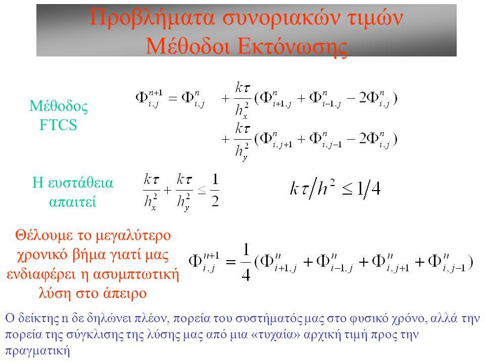 Προβλήματα συνοριακών τιμών Μέθοδοι Εκτόνωσης Μέθοδος FTCS Η ευστάθεια απαιτεί Θέλουμε το μεγαλύτερο χρονικό βήμα γιατί μας ενδιαφέρει η ασυμπτωτική λύση στο άπειρο Ο δείκτης n δε δηλώνει πλέον, πορεία του συστήματός μας στο φυσικό χρόνο, αλλά την πορεία της σύγκλισης της λύσης μας από μια «τυχαία» αρχική τιμή προς την πραγματική