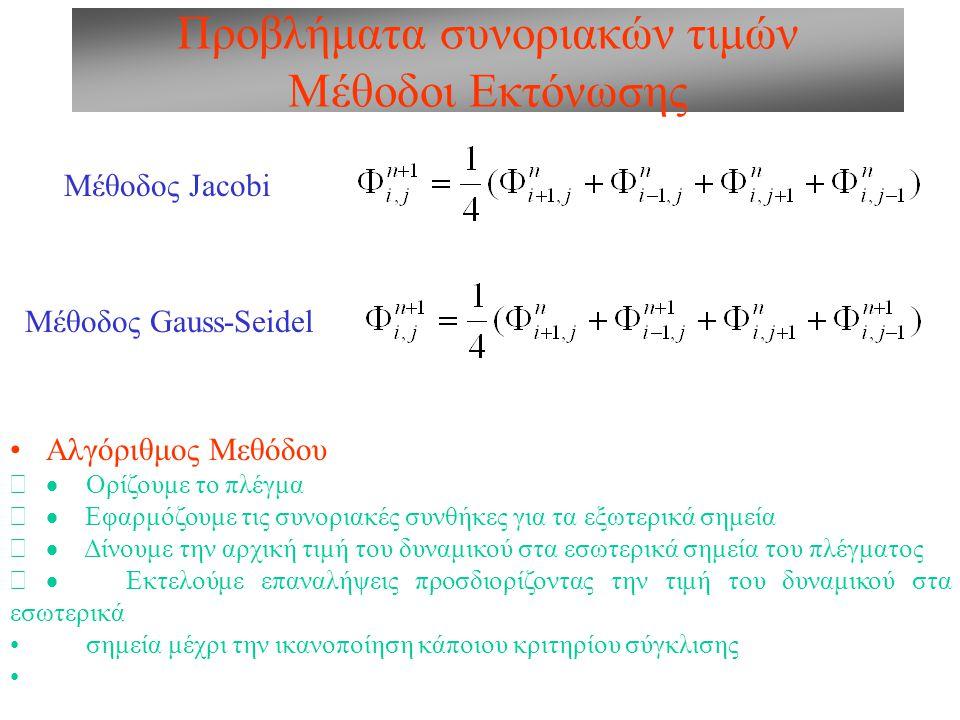 Προβλήματα συνοριακών τιμών Μέθοδοι Εκτόνωσης Μέθοδος Jacobi Μέθοδος Gauss-Seidel Αλγόριθμος Μεθόδου  Ορίζουμε το πλέγμα  Εφαρμόζουμε τις συνοριακές συνθήκες για τα εξωτερικά σημεία  Δίνουμε την αρχική τιμή του δυναμικού στα εσωτερικά σημεία του πλέγματος  Εκτελούμε επαναλήψεις προσδιορίζοντας την τιμή του δυναμικού στα εσωτερικά σημεία μέχρι την ικανοποίηση κάποιου κριτηρίου σύγκλισης