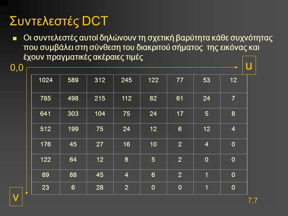 Συντελεστές DCT Οι συντελεστές αυτοί δηλώνουν τη σχετική βαρύτητα κάθε συχνότητας που συμβάλει στη σύνθεση του διακριτού σήματος της εικόνας και έχουν