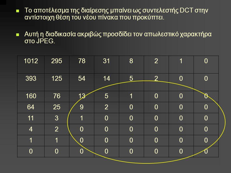 Το αποτέλεσμα της διαίρεσης μπαίνει ως συντελεστής DCT στην αντίστοιχη θέση του νέου πίνακα που προκύπτει. Αυτή η διαδικασία ακριβώς προσδίδει τον απω
