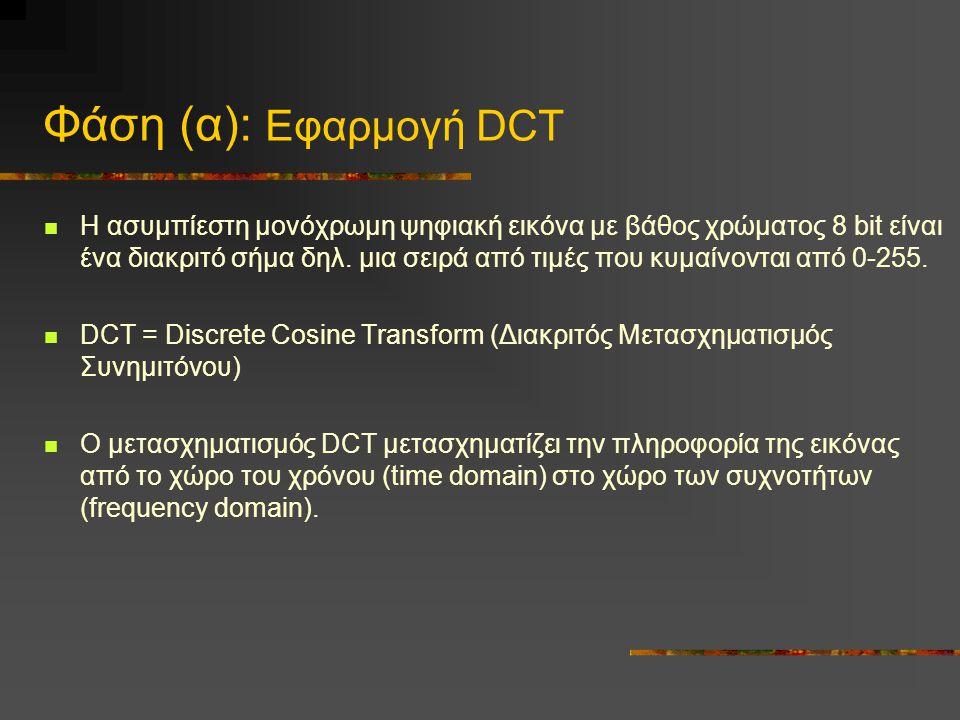 Φάση (α): Εφαρμογή DCT Η ασυμπίεστη μονόχρωμη ψηφιακή εικόνα με βάθος χρώματος 8 bit είναι ένα διακριτό σήμα δηλ. μια σειρά από τιμές που κυμαίνονται