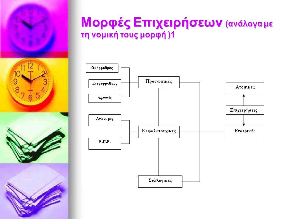 Μορφές Επιχειρήσεων (ανάλογα με τη νομική τους μορφή )2 Οι εταιρικές επιχειρήσεις διακρίνονται σε: Οι εταιρικές επιχειρήσεις διακρίνονται σε:  προσωπικές  κεφαλαιουχικές  συλλογικές