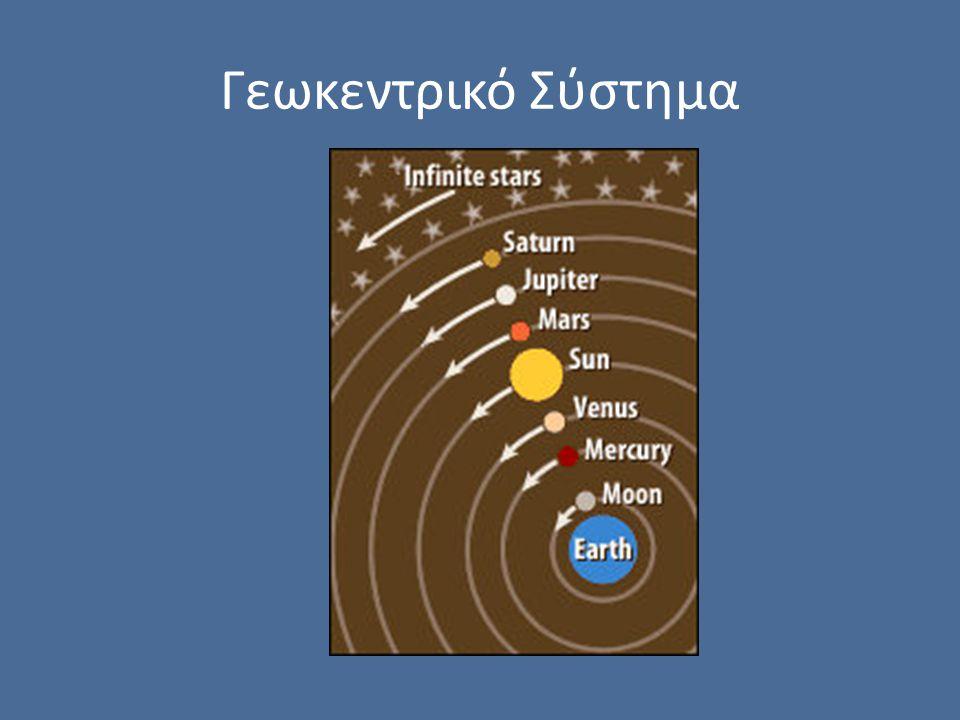 Το ηλιοκεντρικό σύστημα Λόγοι για τους οποίους δεν υποστηρίχτηκε: (Αν θεωρήσουμε ότι η γη κινείται) 1.Οι άνθρωποι θα έπρεπε να νιώθουν ένα ρεύμα αέρα 2.Τα αντικείμενα θα έπρεπε να έλκονται από τον ήλιο 3.Θα έπρεπε να παρατηρείται το φαινόμενο της αστρικής παράλλαξης