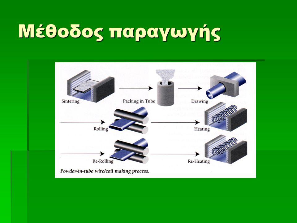 Μέθοδος παραγωγής