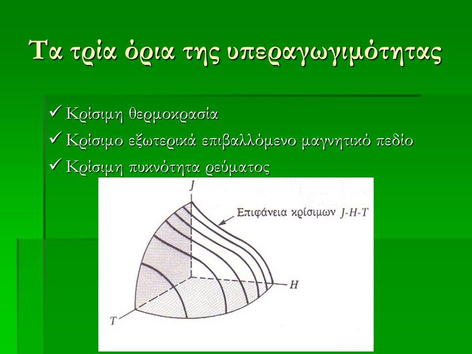 Τα τρία όρια της υπεραγωγιμότητας Κρίσιμη θερμοκρασία Κρίσιμη θερμοκρασία Κρίσιμο εξωτερικά επιβαλλόμενο μαγνητικό πεδίο Κρίσιμο εξωτερικά επιβαλλόμεν