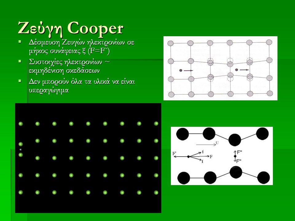 Ζεύγη Cooper  Δέσμευση Ζευγών ηλεκτρονίων σε μήκος συνάφειας ξ (F=F`)  Συστοιχίες ηλεκτρονίων ~ εκμηδένιση σκεδάσεων  Δεν μπορούν όλα τα υλικά να ε