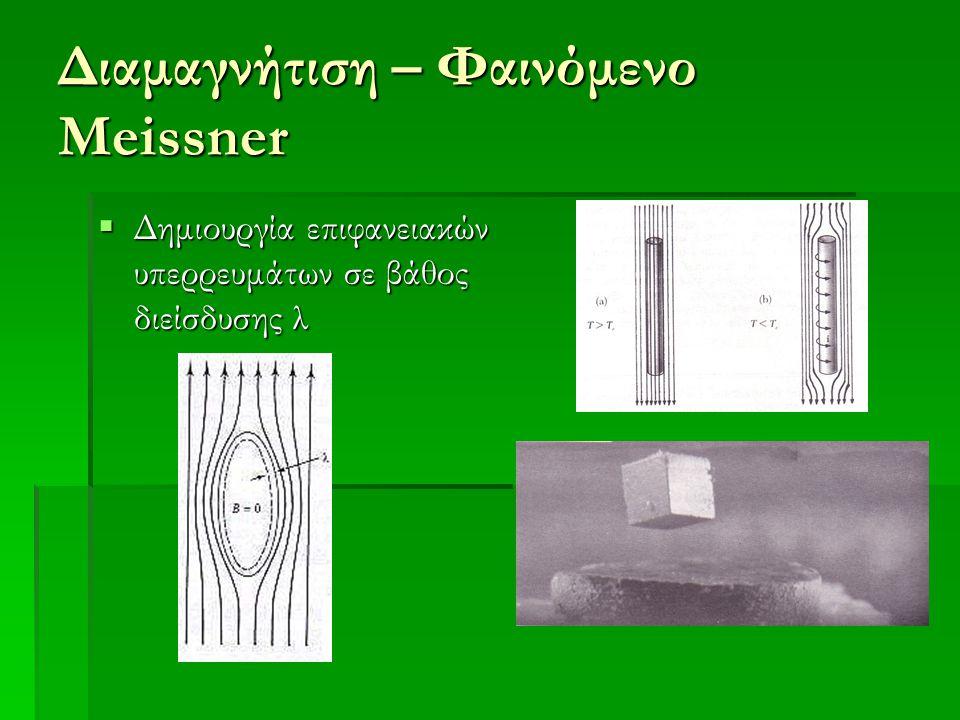 Διαμαγνήτιση – Φαινόμενο Meissner  Δημιουργία επιφανειακών υπερρευμάτων σε βάθος διείσδυσης λ