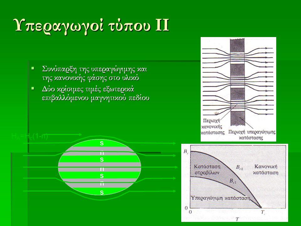 Υπεραγωγοί τύπου ΙΙ  Συνύπαρξη της υπεραγώγιμης και της κανονικής φάσης στο υλικό  Δύο κρίσιμες τιμές εξωτερικά επιβαλλόμενου μαγνητικού πεδίου H A