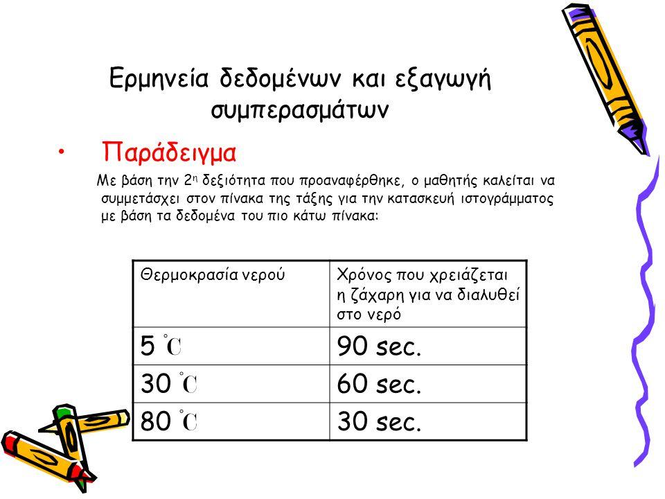 Ερμηνεία δεδομένων και εξαγωγή συμπερασμάτων Παράδειγμα Με βάση την 2 η δεξιότητα που προαναφέρθηκε, ο μαθητής καλείται να συμμετάσχει στον πίνακα της