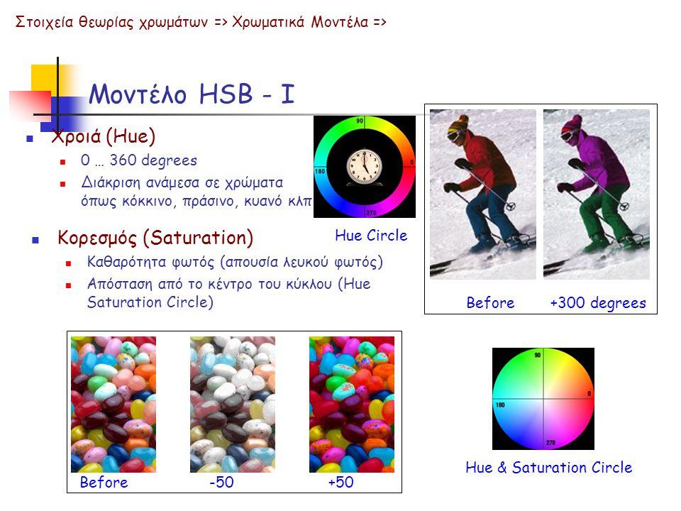 Στοιχεία θεωρίας χρωμάτων => Χρωματικά Μοντέλα => Μοντέλο HSB - Ι Χροιά (Hue) 0 … 360 degrees Διάκριση ανάμεσα σε χρώματα όπως κόκκινο, πράσινο, κυανό