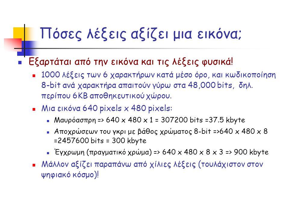 Πόσες λέξεις αξίζει μια εικόνα; Εξαρτάται από την εικόνα και τις λέξεις φυσικά! 1000 λέξεις των 6 χαρακτήρων κατά μέσο όρο, και κωδικοποίηση 8-bit ανά