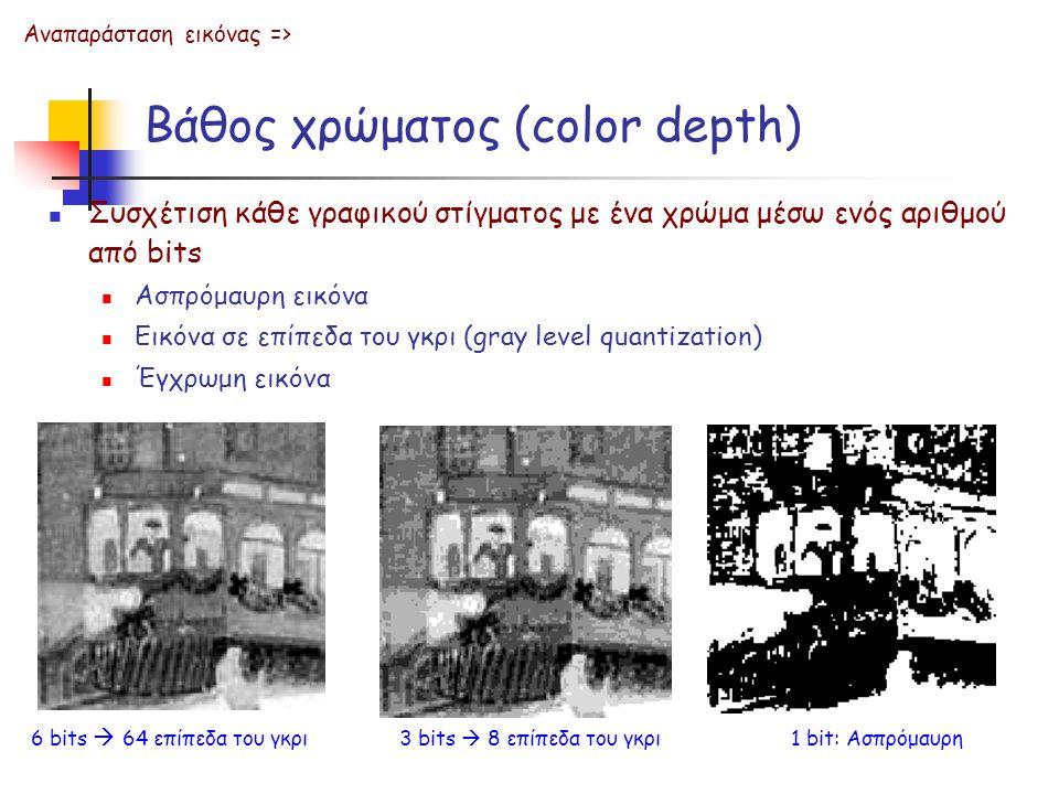 Παλέτα χρωμάτων Ο αριθμός των αποχρώσεων που μπορεί να αποδώσει κάθε εικονοστοιχείο (γραφικό στίγμα), εξαρτάται από τον αριθμό των bits που χρησιμοποιούνται εσωτερικά για την περιγραφή του χρώματος 1 bit --> άσπρο, μαύρο (bitonal) 1 byte --> 2 8 = 256 χρώματα (grayscale) 2 byte --> 2 16 = 65 536 χρώματα (high color) 3 byte --> 2 24 = 16 777 216 χρώματα (true color) Το σύνολο των χρωμάτων από τα οποία αντλεί τα χρώματά της μια εικόνα ονομάζεται παλέτα Αναπαράσταση εικόνας => Βάθος χρώματος =>