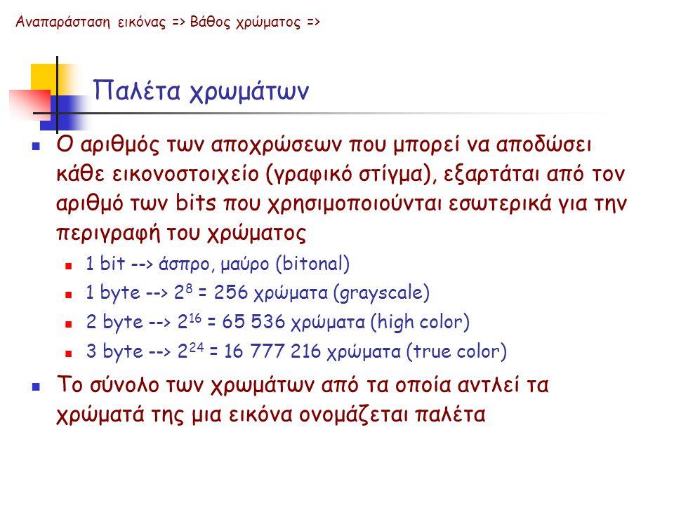 Παλέτα χρωμάτων Ο αριθμός των αποχρώσεων που μπορεί να αποδώσει κάθε εικονοστοιχείο (γραφικό στίγμα), εξαρτάται από τον αριθμό των bits που χρησιμοποι