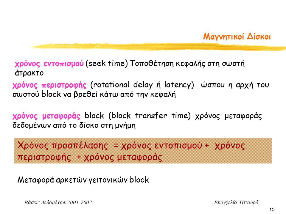 Βάσεις Δεδομένων 2001-2002 Ευαγγελία Πιτουρά 10 Μαγνητικοί Δίσκοι χρόνος εντοπισμού (seek time) Τοποθέτηση κεφαλής στη σωστή άτρακτο χρόνος περιστροφής (rotational delay ή latency) ώσπου η αρχή του σωστού block να βρεθεί κάτω από την κεφαλή χρόνος μεταφοράς block (block transfer time) χρόνος μεταφοράς δεδομένων από το δίσκο στη μνήμη Μεταφορά αρκετών γειτονικών block Χρόνος προσπέλασης = χρόνος εντοπισμού + χρόνος περιστροφής + χρόνος μεταφοράς