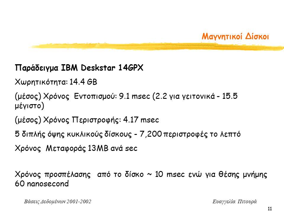 Βάσεις Δεδομένων 2001-2002 Ευαγγελία Πιτουρά 11 Μαγνητικοί Δίσκοι Παράδειγμα IBM Deskstar 14GPX Χωρητικότητα: 14.4 GB (μέσος) Χρόνος Εντοπισμού: 9.1 msec (2.2 για γειτονικά - 15.5 μέγιστο) (μέσος) Χρόνος Περιστροφής: 4.17 msec 5 διπλής όψης κυκλικούς δίσκους - 7,200 περιστροφές το λεπτό Χρόνος Μεταφοράς 13MB ανά sec Χρόνος προσπέλασης από το δίσκο ~ 10 msec ενώ για θέσης μνήμης 60 nanosecond
