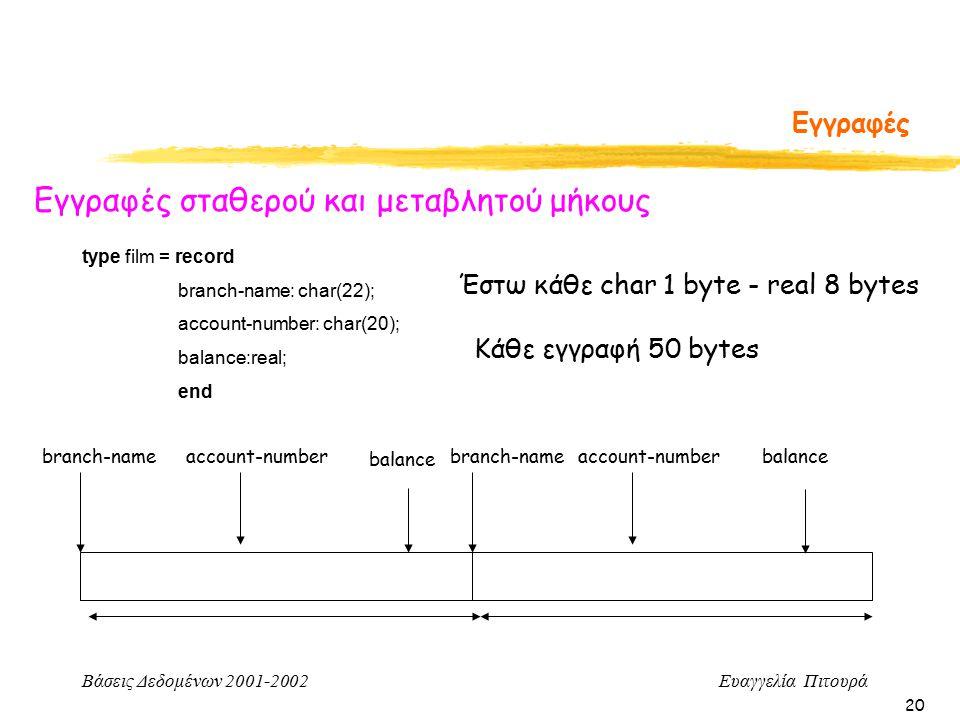 Βάσεις Δεδομένων 2001-2002 Ευαγγελία Πιτουρά 20 Εγγραφές Εγγραφές σταθερού και μεταβλητού μήκους type film = record branch-name: char(22); account-number: char(20); balance:real; end branch-nameaccount-number balance Έστω κάθε char 1 byte - real 8 bytes Κάθε εγγραφή 50 bytes branch-nameaccount-numberbalance