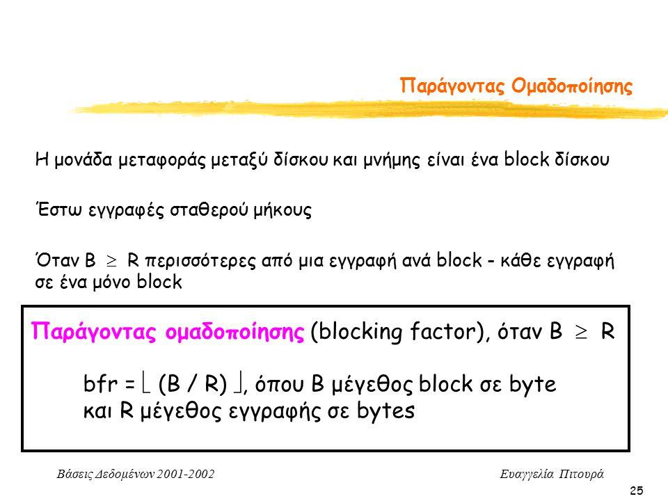 Βάσεις Δεδομένων 2001-2002 Ευαγγελία Πιτουρά 25 Παράγοντας Ομαδοποίησης Η μονάδα μεταφοράς μεταξύ δίσκου και μνήμης είναι ένα block δίσκου Παράγοντας ομαδοποίησης (blocking factor), όταν Β  R bfr =  (B / R) , όπου Β μέγεθος block σε byte και R μέγεθος εγγραφής σε bytes Όταν Β  R περισσότερες από μια εγγραφή ανά block - κάθε εγγραφή σε ένα μόνο block Έστω εγγραφές σταθερού μήκους