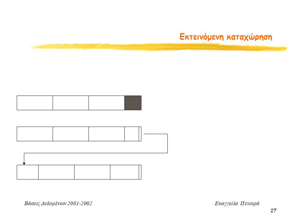 Βάσεις Δεδομένων 2001-2002 Ευαγγελία Πιτουρά 27 Εκτεινόμενη καταχώρηση