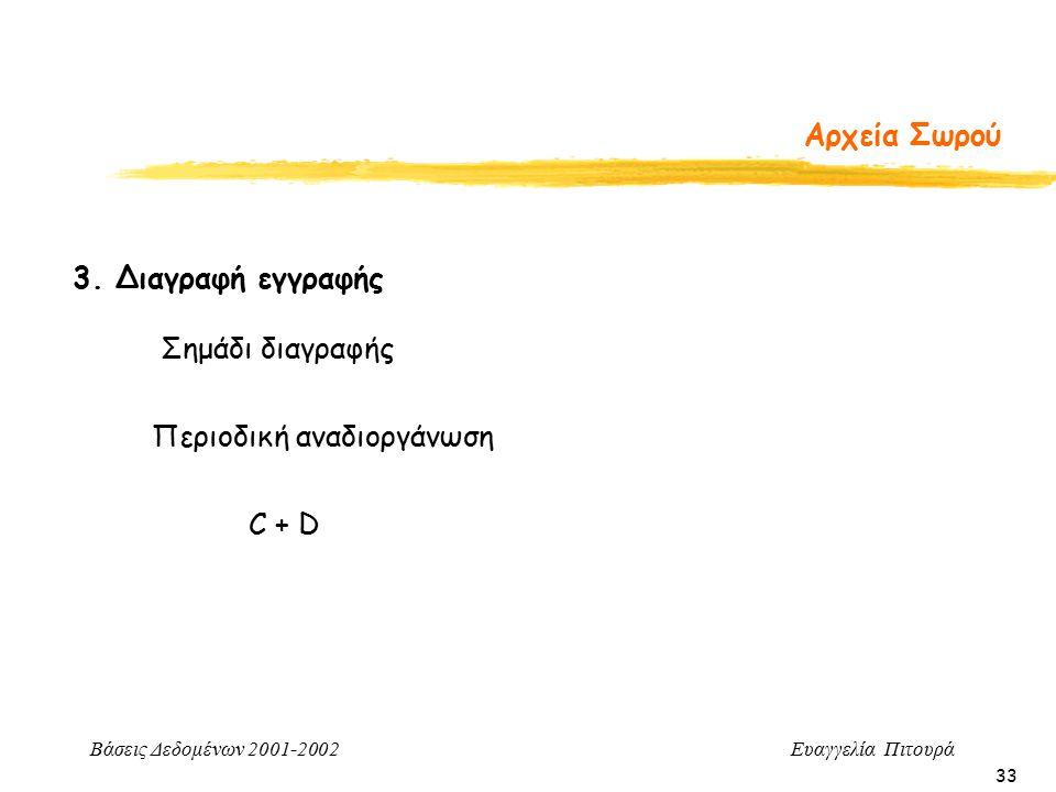 Βάσεις Δεδομένων 2001-2002 Ευαγγελία Πιτουρά 33 Αρχεία Σωρού 3.