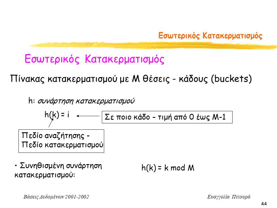 Βάσεις Δεδομένων 2001-2002 Ευαγγελία Πιτουρά 44 Εσωτερικός Κατακερματισμός h: συνάρτηση κατακερματισμού h(k) = i Πεδίο αναζήτησης - Πεδίο κατακερματισμού Σε ποιο κάδο - τιμή από 0 έως Μ-1 Πίνακας κατακερματισμού με Μ θέσεις - κάδους (buckets) Συνηθισμένη συνάρτηση κατακερματισμού: h(k) = k mod M