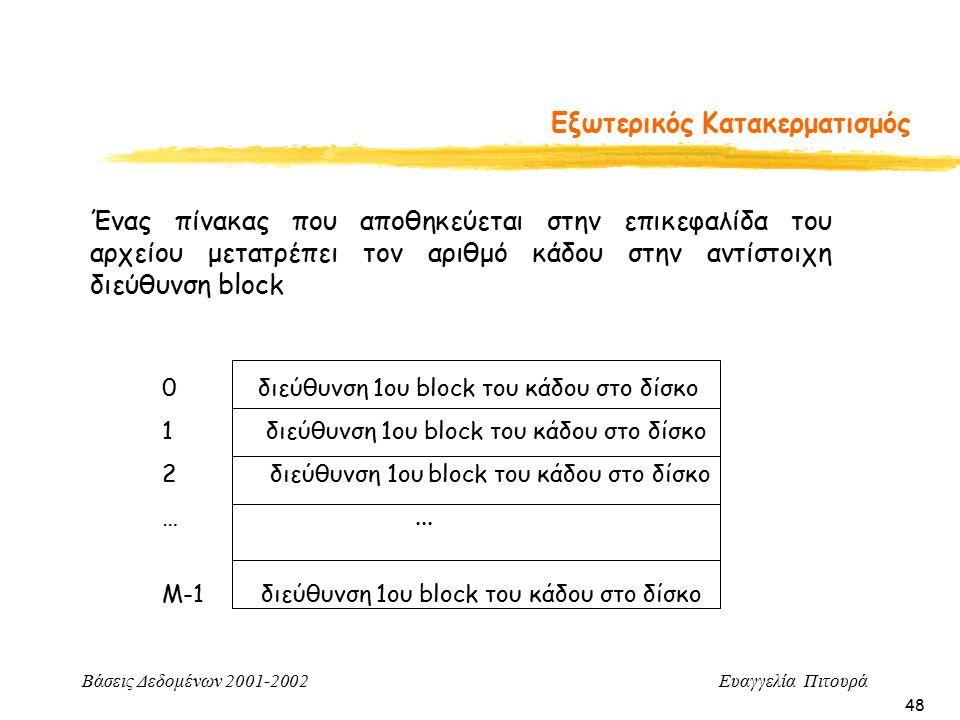 Βάσεις Δεδομένων 2001-2002 Ευαγγελία Πιτουρά 48 Εξωτερικός Κατακερματισμός Ένας πίνακας που αποθηκεύεται στην επικεφαλίδα του αρχείου μετατρέπει τον αριθμό κάδου στην αντίστοιχη διεύθυνση block 0διεύθυνση 1ου block του κάδου στο δίσκο 1 διεύθυνση 1ου block του κάδου στο δίσκο 2 διεύθυνση 1ου block του κάδου στο δίσκο …...