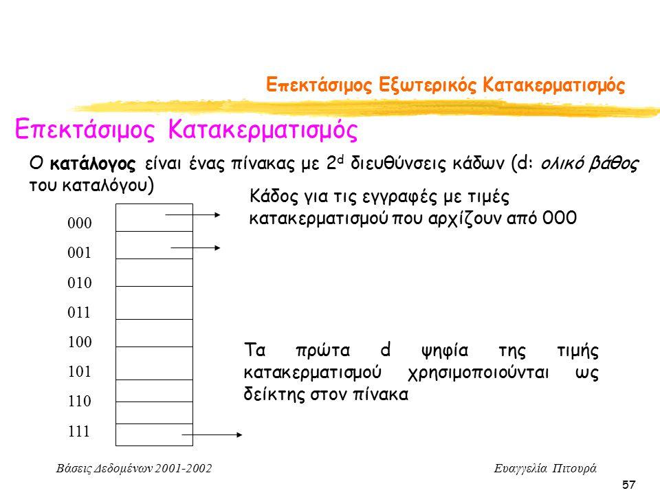 Βάσεις Δεδομένων 2001-2002 Ευαγγελία Πιτουρά 57 Επεκτάσιμος Εξωτερικός Κατακερματισμός Επεκτάσιμος Κατακερματισμός Ο κατάλογος είναι ένας πίνακας με 2 d διευθύνσεις κάδων (d: ολικό βάθος του καταλόγου) 000 001 010 011 100 101 110 111 Κάδος για τις εγγραφές με τιμές κατακερματισμού που αρχίζουν από 000 Τα πρώτα d ψηφία της τιμής κατακερματισμού χρησιμοποιούνται ως δείκτης στον πίνακα