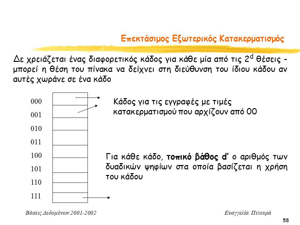 Βάσεις Δεδομένων 2001-2002 Ευαγγελία Πιτουρά 58 Επεκτάσιμος Εξωτερικός Κατακερματισμός 000 001 010 011 100 101 110 111 Κάδος για τις εγγραφές με τιμές κατακερματισμού που αρχίζουν από 00 Δε χρειάζεται ένας διαφορετικός κάδος για κάθε μία από τις 2 d θέσεις - μπορεί η θέση του πίνακα να δείχνει στη διεύθυνση του ίδιου κάδου αν αυτές χωράνε σε ένα κάδο Για κάθε κάδο, τοπικό βάθος d' o αριθμός των δυαδικών ψηφίων στα οποία βασίζεται η χρήση του κάδου