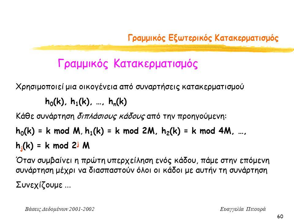 Βάσεις Δεδομένων 2001-2002 Ευαγγελία Πιτουρά 60 Γραμμικός Εξωτερικός Κατακερματισμός Γραμμικός Κατακερματισμός Χρησιμοποιεί μια οικογένεια από συναρτήσεις κατακερματισμού h 0 (k), h 1 (k), …, h n (k) Κάθε συνάρτηση διπλάσιους κάδους από την προηγούμενη: h 0 (k) = k mod M, h 1 (k) = k mod 2M, h 2 (k) = k mod 4M, …, h j (k) = k mod 2 j M Όταν συμβαίνει η πρώτη υπερχείληση ενός κάδου, πάμε στην επόμενη συνάρτηση μέχρι να διασπαστούν όλοι οι κάδοι με αυτήν τη συνάρτηση Συνεχίζουμε...