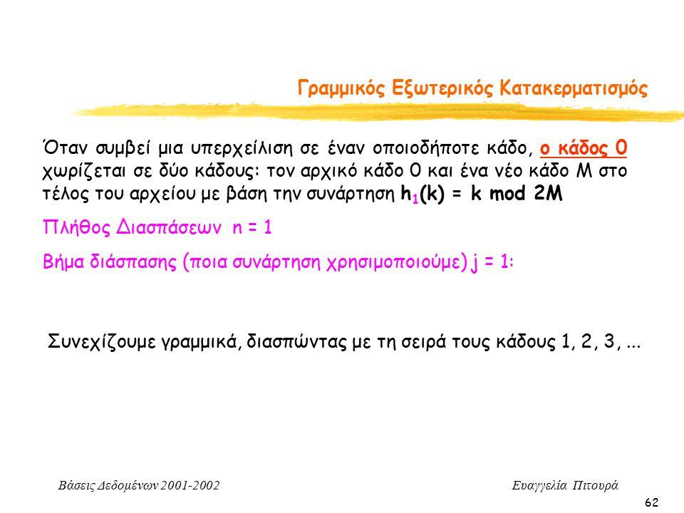 Βάσεις Δεδομένων 2001-2002 Ευαγγελία Πιτουρά 62 Γραμμικός Εξωτερικός Κατακερματισμός Όταν συμβεί μια υπερχείλιση σε έναν οποιοδήποτε κάδο, ο κάδος 0 χωρίζεται σε δύο κάδους: τον αρχικό κάδο 0 και ένα νέο κάδο Μ στο τέλος του αρχείου με βάση την συνάρτηση h 1 (k) = k mod 2M Πλήθος Διασπάσεων n = 1 Βήμα διάσπασης (ποια συνάρτηση χρησιμοποιούμε) j = 1: Συνεχίζουμε γραμμικά, διασπώντας με τη σειρά τους κάδους 1, 2, 3,...