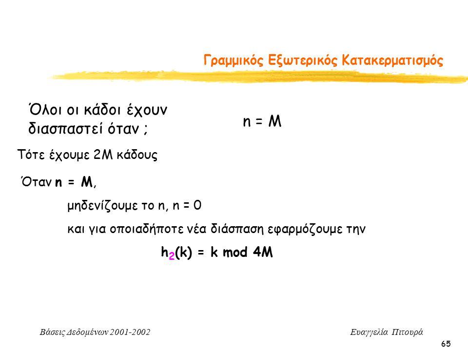 Βάσεις Δεδομένων 2001-2002 Ευαγγελία Πιτουρά 65 Γραμμικός Εξωτερικός Κατακερματισμός Όλοι οι κάδοι έχουν διασπαστεί όταν ; n = M Τότε έχουμε 2M κάδους Όταν n = M, μηδενίζουμε το n, n = 0 και για οποιαδήποτε νέα διάσπαση εφαρμόζουμε την h 2 (k) = k mod 4M