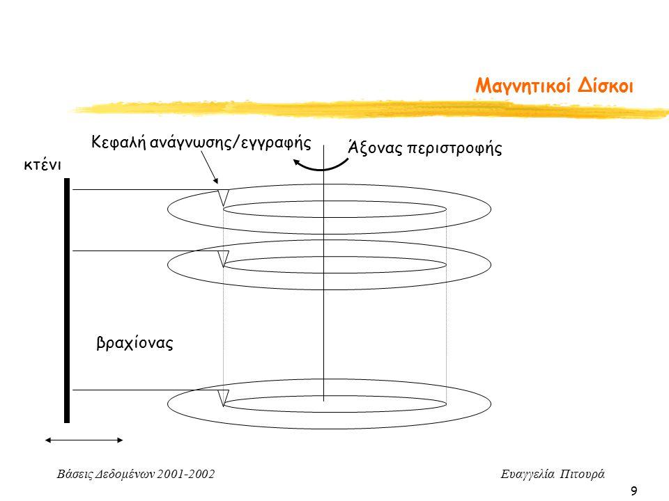 Βάσεις Δεδομένων 2001-2002 Ευαγγελία Πιτουρά 9 Μαγνητικοί Δίσκοι κτένι βραχίονας Άξονας περιστροφής Κεφαλή ανάγνωσης/εγγραφής