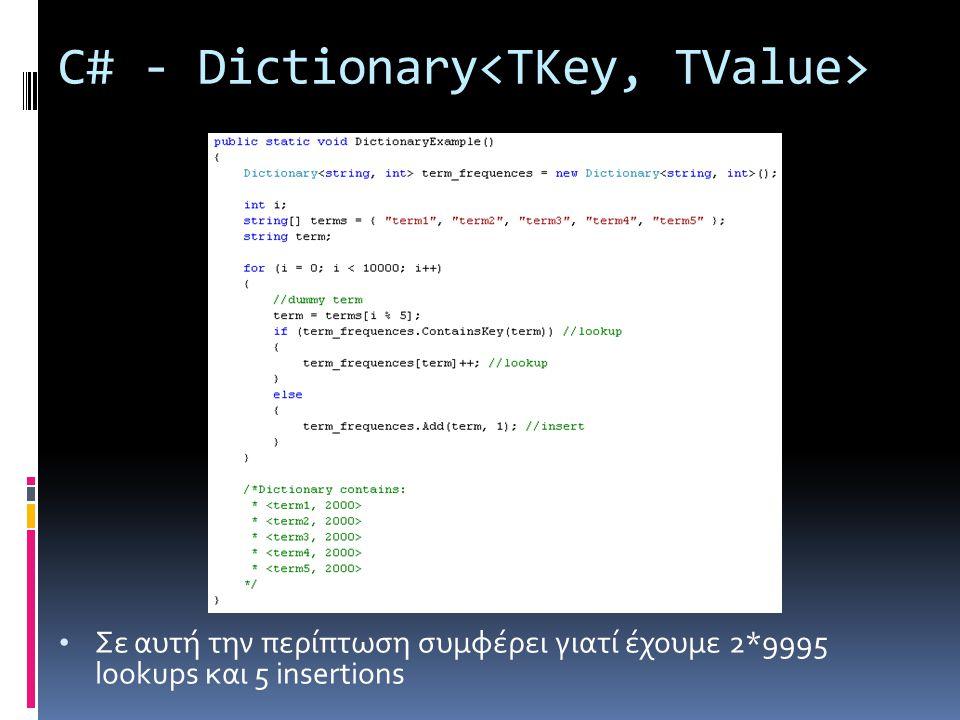 C# - List Για να ταξινομήσουμε αναθέτουμε σε λίστα. Κόστος: Μνήμη. Τα κλειδιά αποθηκεύονται * 2.
