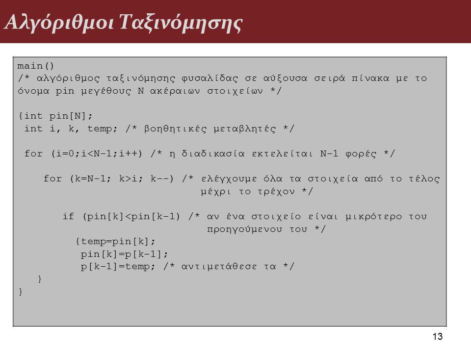 Αλγόριθμοι Ταξινόμησης 13 main() /* αλγόριθμος ταξινόμησης φυσαλίδας σε αύξουσα σειρά πίνακα με το όνομα pin μεγέθους Ν ακέραιων στοιχείων */ {int pin