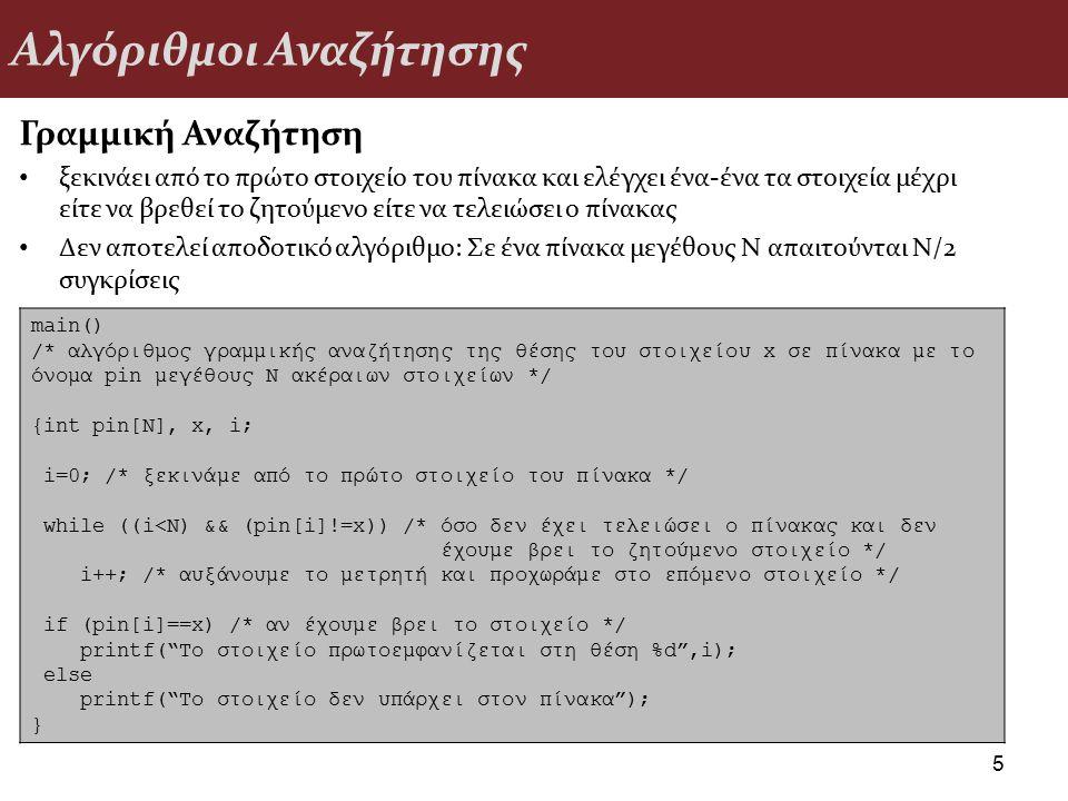 Αλγόριθμοι Αναζήτησης Γραμμική Αναζήτηση ξεκινάει από το πρώτο στοιχείο του πίνακα και ελέγχει ένα-ένα τα στοιχεία μέχρι είτε να βρεθεί το ζητούμενο ε