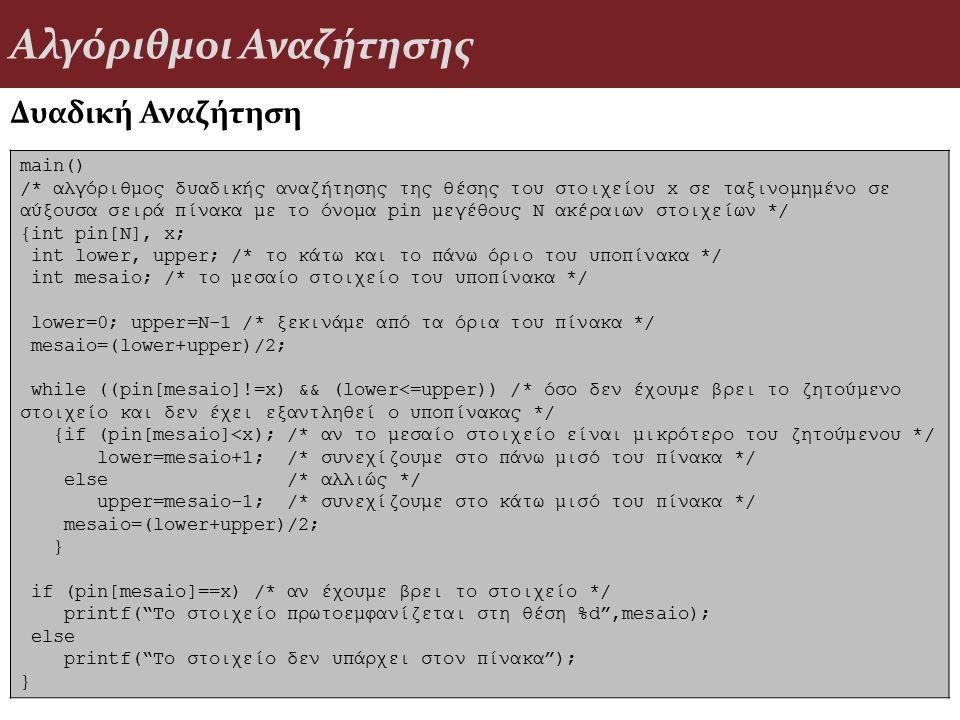 Αλγόριθμοι Αναζήτησης Δυαδική Αναζήτηση 8 main() /* αλγόριθμος δυαδικής αναζήτησης της θέσης του στοιχείου x σε ταξινομημένο σε αύξουσα σειρά πίνακα μ