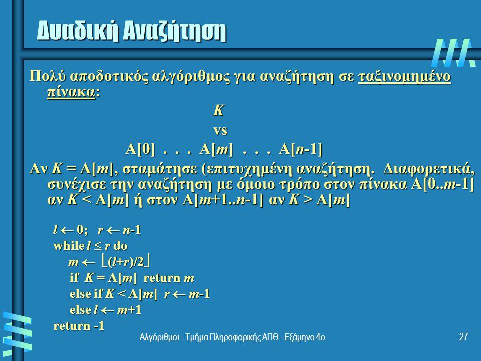 Ανάλυση Δυαδικής Αναζήτησης b Χρονική αποδοτικότητα Χειρότερη περίπτωση: C w (n) = 1 + C w (  n/2  ), C w (1) = 1 Λύση: C w (n) =  log 2 (n+1)  Αυτό είναι πολύ γρήγορο: π.χ., C w (10 6 ) = 20Χειρότερη περίπτωση: C w (n) = 1 + C w (  n/2  ), C w (1) = 1 Λύση: C w (n) =  log 2 (n+1)  Αυτό είναι πολύ γρήγορο: π.χ., C w (10 6 ) = 20 b Βέλτιστη μέθοδος για αναζήτηση σε ταξινομημένο πίνακα.