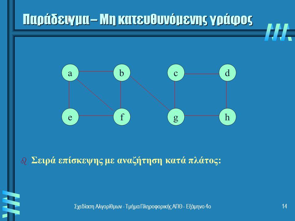 Σχεδίαση Αλγορίθμων - Τμήμα Πληροφορικής ΑΠΘ - Eξάμηνο 4ο14 Παράδειγμα – Μη κατευθυνόμενης γράφος ab ef cd gh b Σειρά επίσκεψης με αναζήτηση κατά πλάτος: