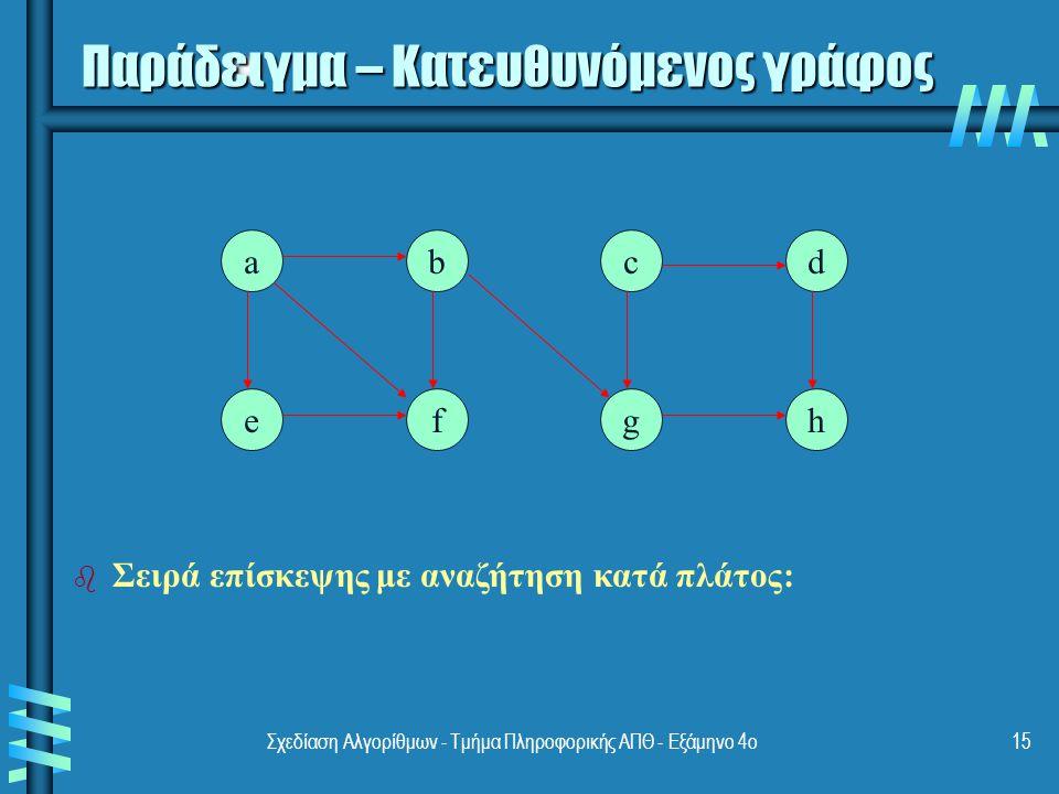 Σχεδίαση Αλγορίθμων - Τμήμα Πληροφορικής ΑΠΘ - Eξάμηνο 4ο15 Παράδειγμα – Κατευθυνόμενος γράφος ab ef cd gh b Σειρά επίσκεψης με αναζήτηση κατά πλάτος: