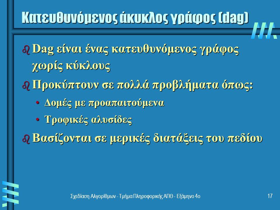 Σχεδίαση Αλγορίθμων - Τμήμα Πληροφορικής ΑΠΘ - Eξάμηνο 4ο17 Κατευθυνόμενος άκυκλος γράφος (dag) b Dag είναι ένας κατευθυνόμενος γράφος χωρίς κύκλους b Προκύπτουν σε πολλά προβλήματα όπως: Δομές με προαπαιτούμεναΔομές με προαπαιτούμενα Τροφικές αλυσίδεςΤροφικές αλυσίδες b Βασίζονται σε μερικές διατάξεις του πεδίου