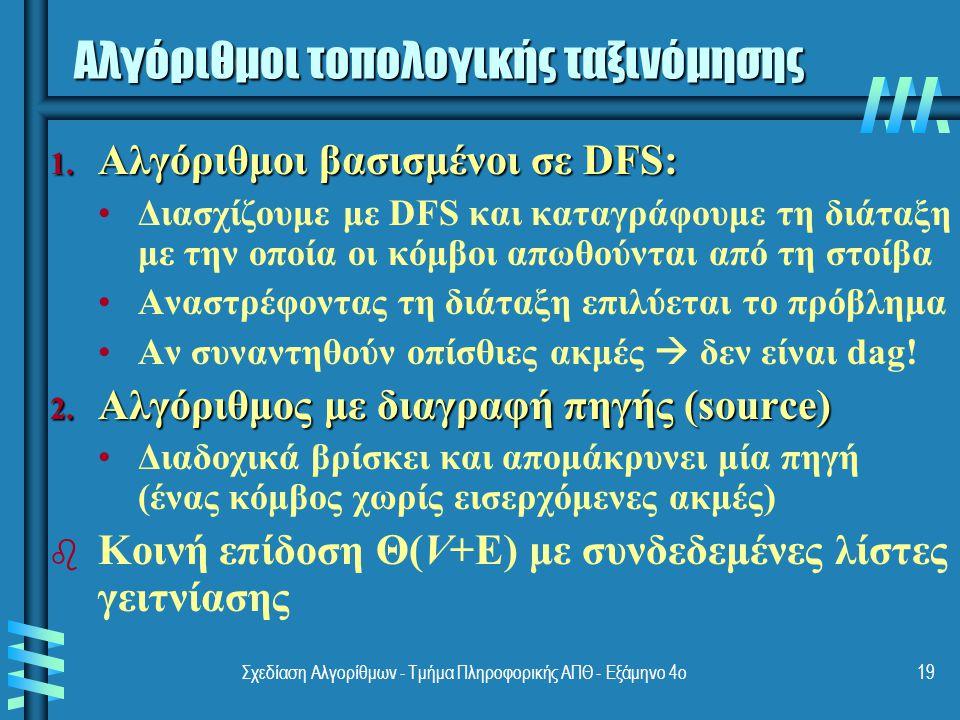 Σχεδίαση Αλγορίθμων - Τμήμα Πληροφορικής ΑΠΘ - Eξάμηνο 4ο19 Αλγόριθμοι τοπολογικής ταξινόμησης 1.
