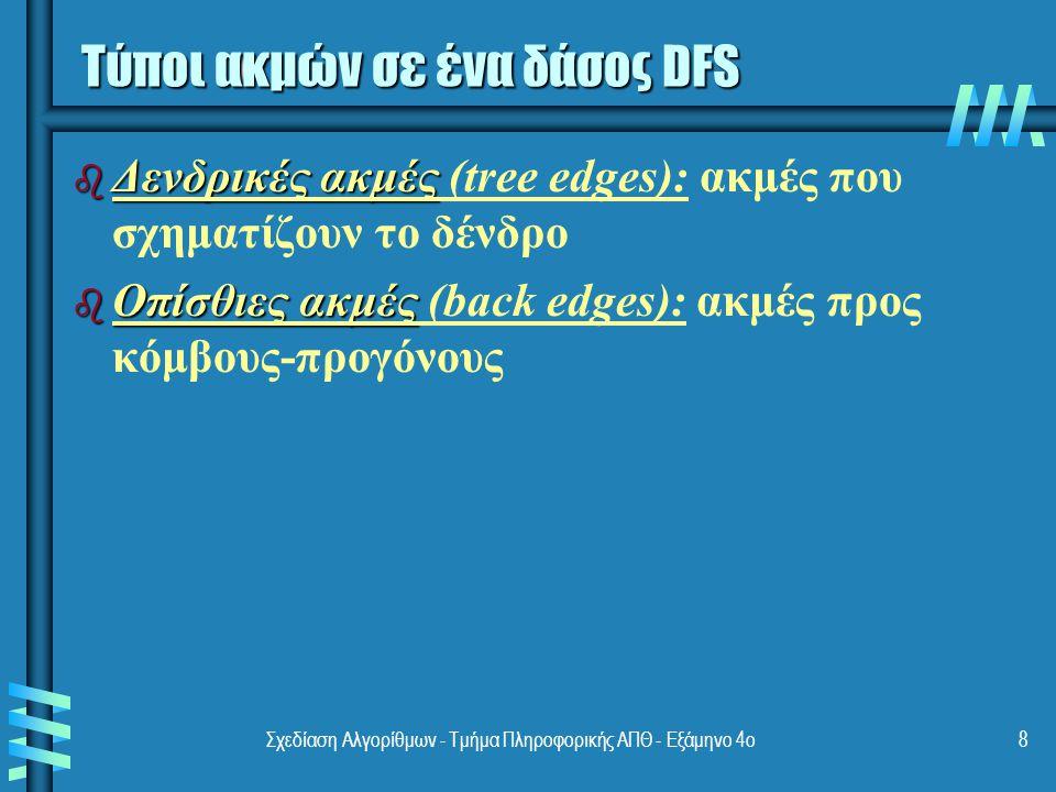 Σχεδίαση Αλγορίθμων - Τμήμα Πληροφορικής ΑΠΘ - Eξάμηνο 4ο8 Τύποι ακμών σε ένα δάσος DFS b Δενδρικές ακμές b Δενδρικές ακμές (tree edges): ακμές που σχηματίζουν το δένδρο b Οπίσθιες ακμές b Οπίσθιες ακμές (back edges): ακμές προς κόμβους-προγόνους