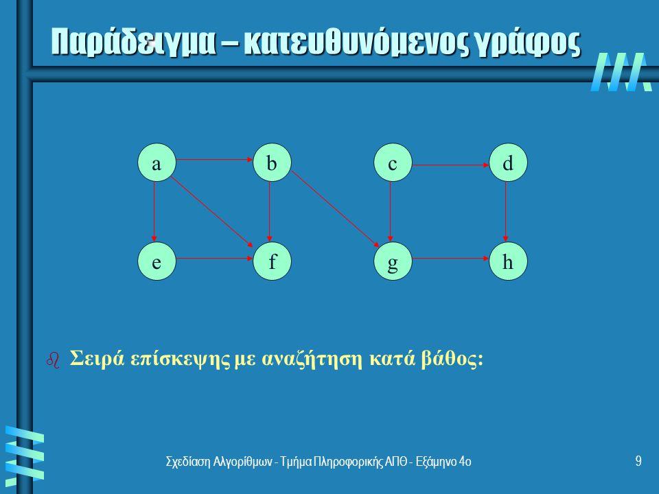 Σχεδίαση Αλγορίθμων - Τμήμα Πληροφορικής ΑΠΘ - Eξάμηνο 4ο9 Παράδειγμα – κατευθυνόμενος γράφος ab ef cd gh b Σειρά επίσκεψης με αναζήτηση κατά βάθος: