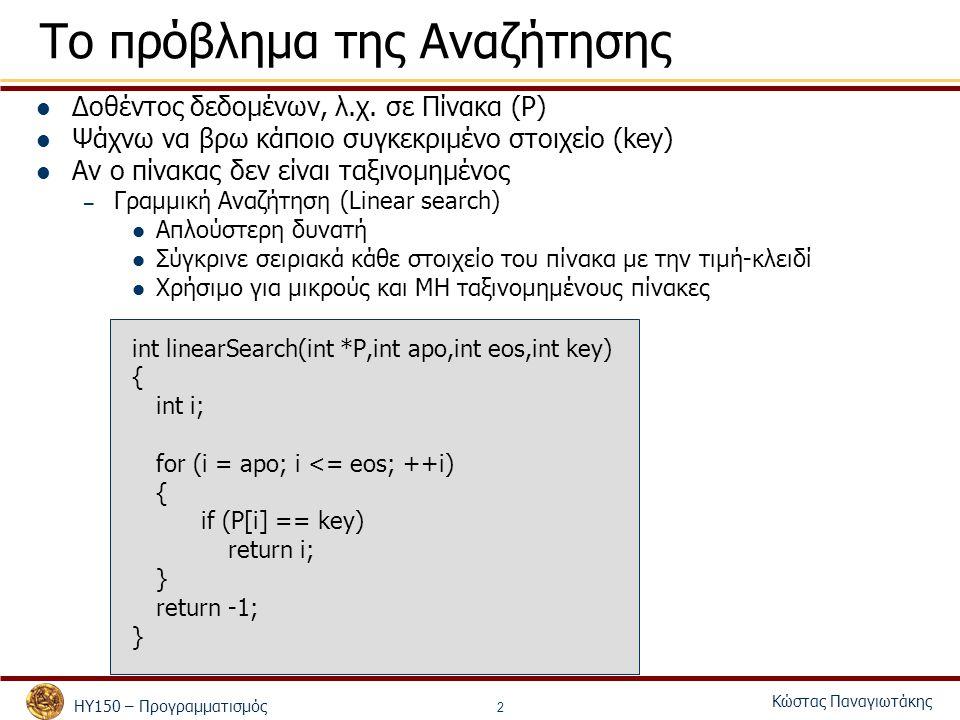 ΗΥ150 – Προγραμματισμός Κώστας Παναγιωτάκης 3 To πρόβλημα της Αναζήτησης Αν ο πίνακας είναι ταξινομημένος – λ.χ.
