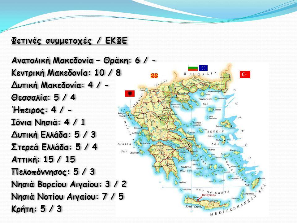 Φετινές συμμετοχές / ΕΚΦΕ Ανατολική Μακεδονία – Θράκη: 6 / - Κεντρική Μακεδονία: 10 / 8 Δυτική Μακεδονία: 4 / - Θεσσαλία: 5 / 4 Ήπειρος: 4 / - Ιόνια Νησιά: 4 / 1 Δυτική Ελλάδα: 5 / 3 Στερεά Ελλάδα: 5 / 4 Αττική: 15 / 15 Πελοπόννησος: 5 / 3 Νησιά Βορείου Αιγαίου: 3 / 2 Νησιά Νοτίου Αιγαίου: 7 / 5 Κρήτη: 5 / 3 Φετινές συμμετοχές / ΕΚΦΕ Ανατολική Μακεδονία – Θράκη: 6 / - Κεντρική Μακεδονία: 10 / 8 Δυτική Μακεδονία: 4 / - Θεσσαλία: 5 / 4 Ήπειρος: 4 / - Ιόνια Νησιά: 4 / 1 Δυτική Ελλάδα: 5 / 3 Στερεά Ελλάδα: 5 / 4 Αττική: 15 / 15 Πελοπόννησος: 5 / 3 Νησιά Βορείου Αιγαίου: 3 / 2 Νησιά Νοτίου Αιγαίου: 7 / 5 Κρήτη: 5 / 3