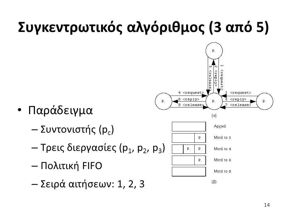 Συγκεντρωτικός αλγόριθμος (3 από 5) Παράδειγμα – Συντονιστής (p c ) – Τρεις διεργασίες (p 1, p 2, p 3 ) – Πολιτική FIFO – Σειρά αιτήσεων: 1, 2, 3 14