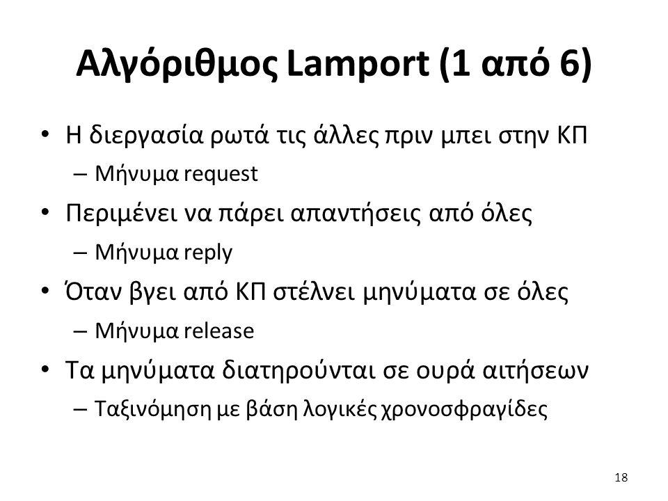 Αλγόριθμος Lamport (1 από 6) Η διεργασία ρωτά τις άλλες πριν μπει στην ΚΠ – Μήνυμα request Περιμένει να πάρει απαντήσεις από όλες – Μήνυμα reply Όταν βγει από ΚΠ στέλνει μηνύματα σε όλες – Μήνυμα release Τα μηνύματα διατηρούνται σε ουρά αιτήσεων – Ταξινόμηση με βάση λογικές χρονοσφραγίδες 18