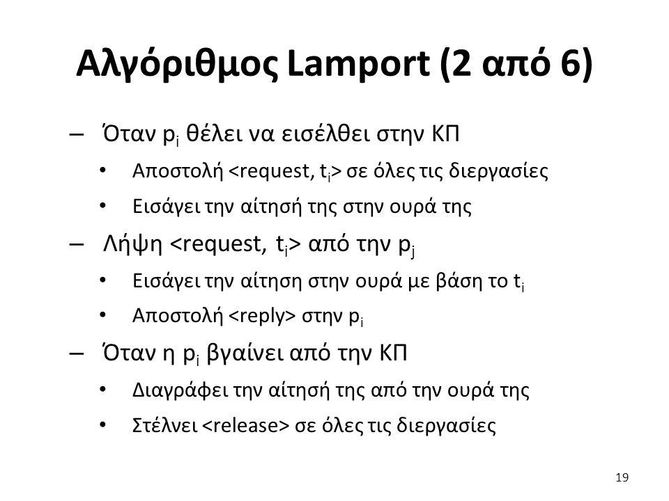 Αλγόριθμος Lamport (2 από 6) – Όταν p i θέλει να εισέλθει στην ΚΠ Αποστολή σε όλες τις διεργασίες Εισάγει την αίτησή της στην ουρά της – Λήψη από την p j Εισάγει την αίτηση στην ουρά με βάση το t i Αποστολή στην p i – Όταν η p i βγαίνει από την ΚΠ Διαγράφει την αίτησή της από την ουρά της Στέλνει σε όλες τις διεργασίες 19