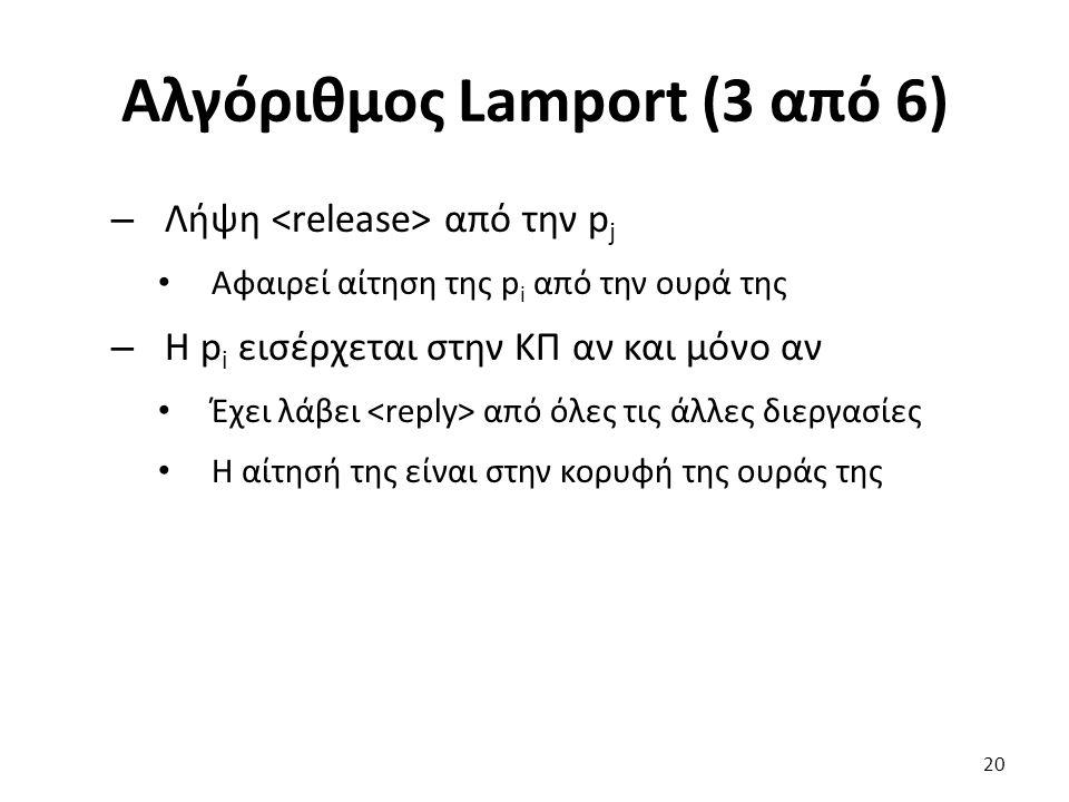 Αλγόριθμος Lamport (3 από 6) – Λήψη από την p j Αφαιρεί αίτηση της p i από την ουρά της – Η p i εισέρχεται στην ΚΠ αν και μόνο αν Έχει λάβει από όλες τις άλλες διεργασίες Η αίτησή της είναι στην κορυφή της ουράς της 20