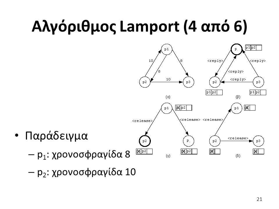 Αλγόριθμος Lamport (4 από 6) Παράδειγμα – p 1 : χρονοσφραγίδα 8 – p 2 : χρονοσφραγίδα 10 21