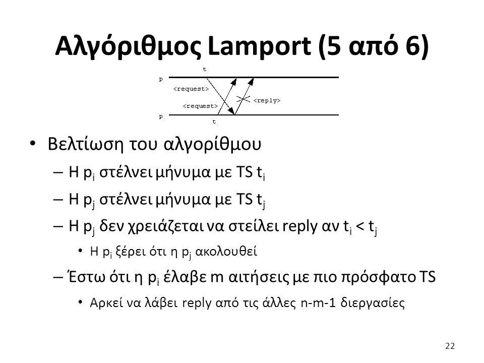 Αλγόριθμος Lamport (5 από 6) Βελτίωση του αλγορίθμου – Η p i στέλνει μήνυμα με TS t i – Η p j στέλνει μήνυμα με TS t j – H p j δεν χρειάζεται να στείλει reply αν t i < t j Η p i ξέρει ότι η p j ακολουθεί – Έστω ότι η p i έλαβε m αιτήσεις με πιο πρόσφατο TS Αρκεί να λάβει reply από τις άλλες n-m-1 διεργασίες 22